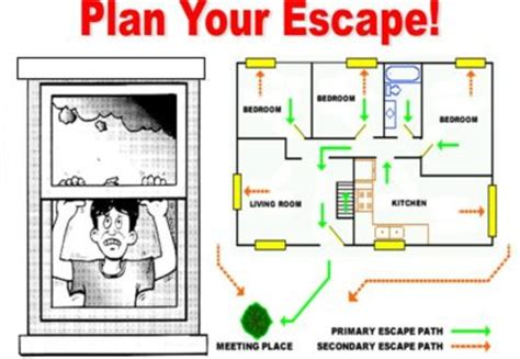 5 steps to remember for every escape plan the