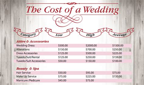 Wedding Budget List by List Of Wedding Expenses Premier Weddings