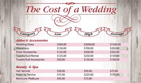 Wedding Flowers Houston – Wedding Bouquets   Weddings in Bloom   Houston Wedding