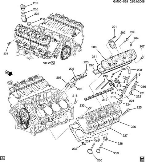 Is Jeep Part Of Gm Gm Engine Diagram Gm Free Engine Image For User Manual