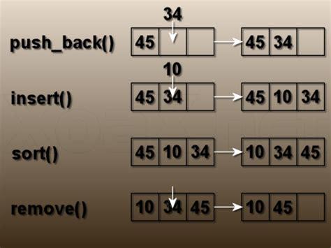 std vector tutorial c reference xoax net video tutorials