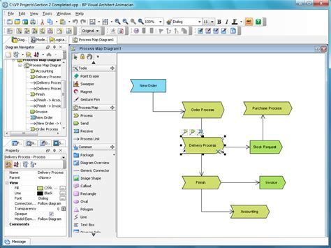 process picture map business modeling tool