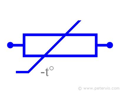 resistor symbol for powerpoint resistor symbol