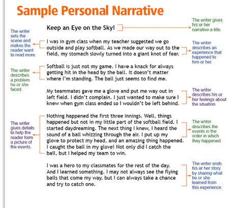 How To Write A Great Narrative Essay by Personal Narrative Exles Rachelderozario