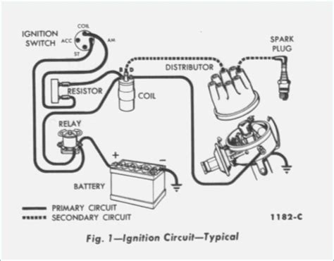 ignition coil distributor wiring diagram crayonbox co