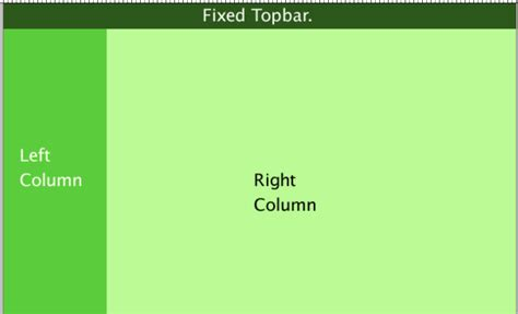 html layout left right html two pane website stretching vertical height