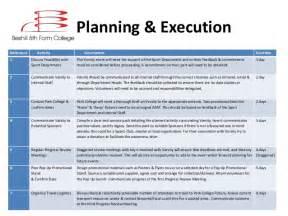 event planning example david greenslade