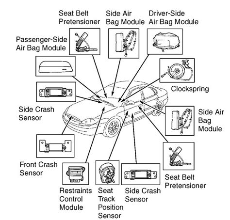 airbag deployment 1992 ford taurus spare parts catalogs service manual how to replace air bag 2005 ford taurus how to remove passenger side airbag