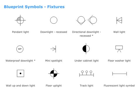 lighting symbols for floor plans lighting symbols for floor plans 28 images how to use