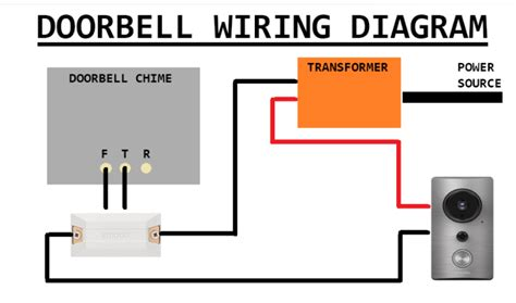 wiring diagram for a doorbell 29 wiring diagram images