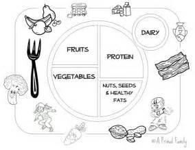 my plate coloring page check it out donuts in kindergarten