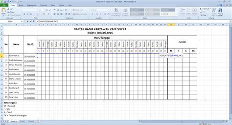 cara membuat npwp untuk karyawan cara membuat daftar hadir di microsoft excel cari2 cara
