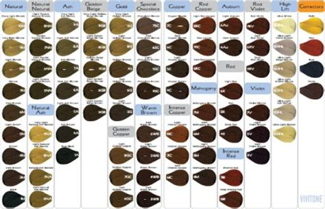 rusk hair color chart rusk shine color chart