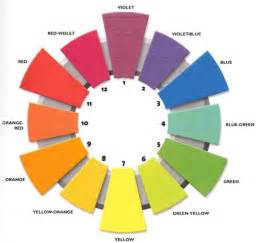 colors next to each other on the color wheel color connects us 187 archive 187 how to use color