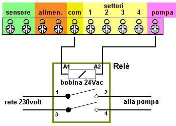 Pressostato Autoclave Collegamento Elettrico by Aggiustatutto It Fai Da Te Bricolage Come Collegare Una