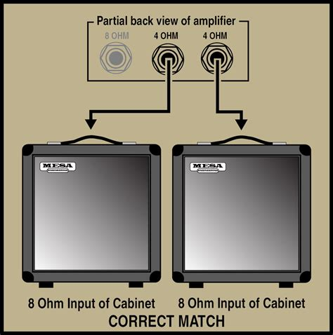 how to hook up head and cabinet mesa boogie 4x12 cabinet wiring wiring diagrams wiring
