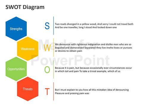 Swot Analysis Editable Powerpoint Slides Editable Swot Analysis Template Powerpoint
