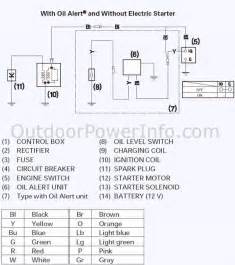 eu30is wiring diagram eu30is uncategorized free wiring