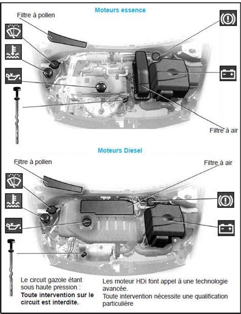 ventilation mécanique 2017 schema moteur citroen c3 court circuit batterie plus rien
