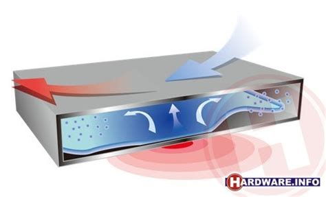 vapor chamber gpu cpu heat set sapphire vapor x cpu cooler review vapor chamber for cpus