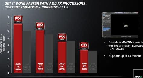 Amd Fx 8350 Vishera amd fx 8350 piledriver quot fx vishera quot processor review
