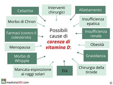 alimenti ricchi di calcio e vitamina d carenza di vitamina d sintomi cause alimentazione e rimedi