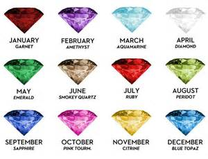 birthstone colors chart birthstones s