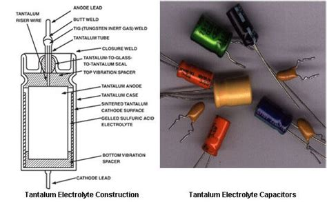 property of capacitor types of capacitors electrolytic variable capacitors