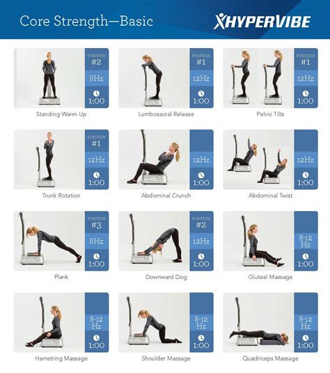 body vibration machine exercise chart core strength