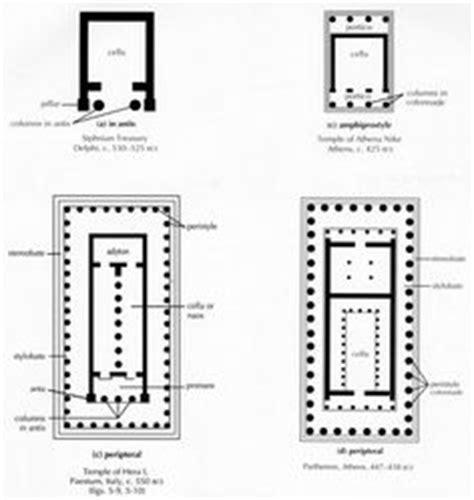 greek temple floor plan pics for gt temple of hera plan