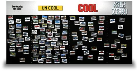 cool wall does anyone else miss the cool wall