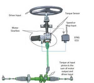 monarch wiring diagram monarch motor elsavadorla
