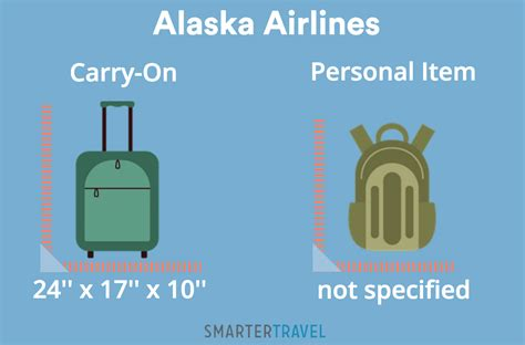 1000 ideas about airline carry on size on pinterest personal item vs carry on what s the difference