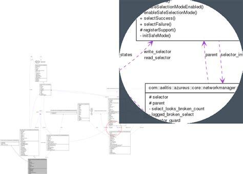 create uml diagram from java code vikram and neha generate uml diagrams from java source