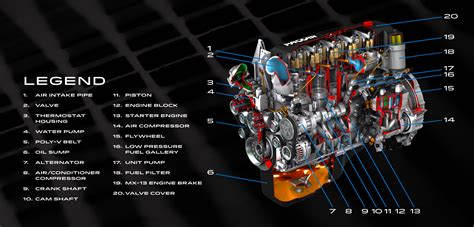 kenworth engine parts image gallery mx 13 engine