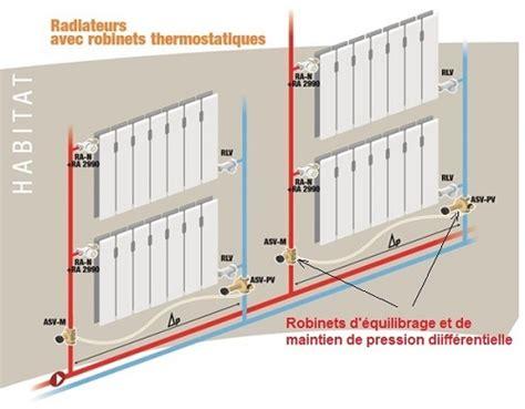 Plus De Pression Dans Les Robinets by 201 Quilibrage Automatique Chauffage Conditions Du Succ 232 S