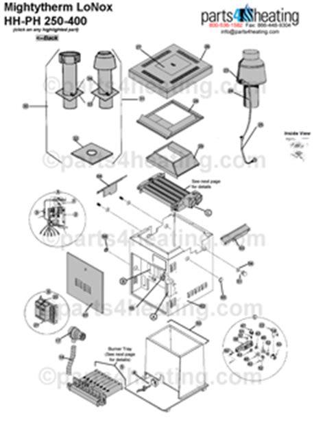 teledyne laars wire diagram laars free printable wiring diagrams