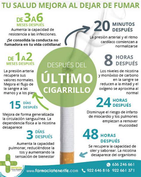 imagenes impactantes para dejar de fumar dejar de fumar farmacia tenerife