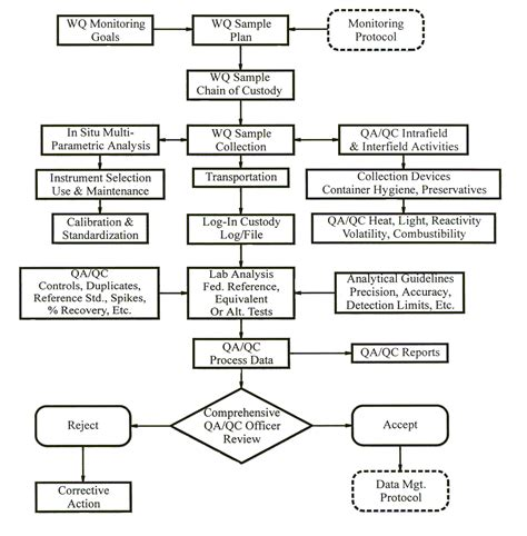 video format quality chart diagram database management system choice image how to