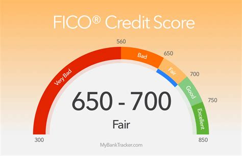 bad credit gas cards best credit cards for a fair or average credit score 650 699