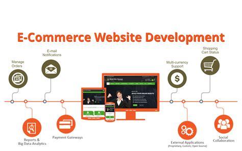 Tutorial Web E Commerce | ecommerce web design tutorial driverlayer search engine