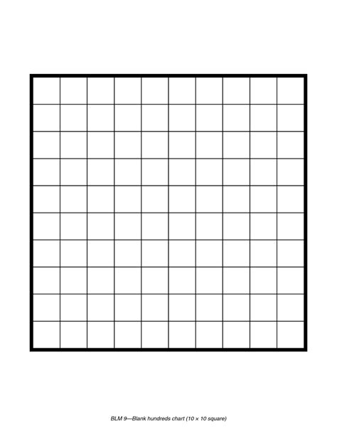 printable hundred chart landscape printable blank 100 square grid math pinterest 100