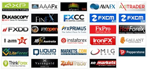 best forex broker the ultimate guide to choose a forex broker protradingnow