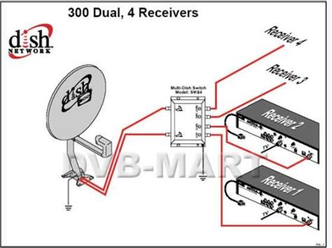 wiring diagram 4 way multiswitch wiring diagram and
