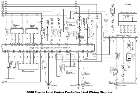 2000 toyota rav4 radio wiring diagram wiring diagram and