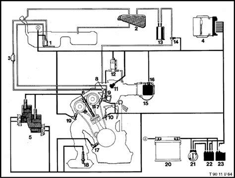engine technical information  bmw  series