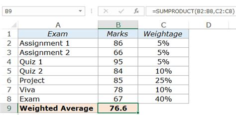 applying weighted average filter tutorial excel macro application worksheetfunction average ms