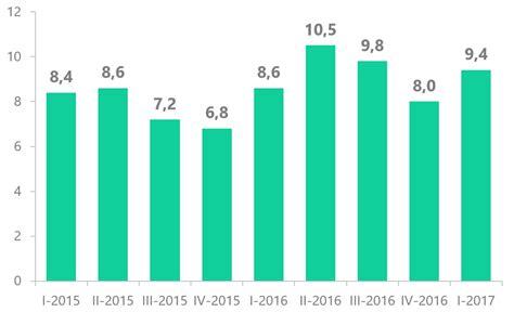 porcentaje de obesidad en buenos aires 2016 aumento de desempleo en caba economia politica para la