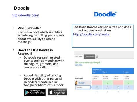 doodle poll vs survey monkey social media tools and mobile apps for research and publishing
