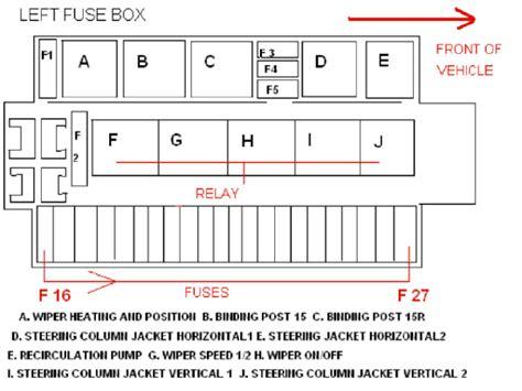 W220 S500 Fuse Diagram Wire Management Amp Wiring Diagram